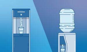 máy lọc nước cho nơi làm việc